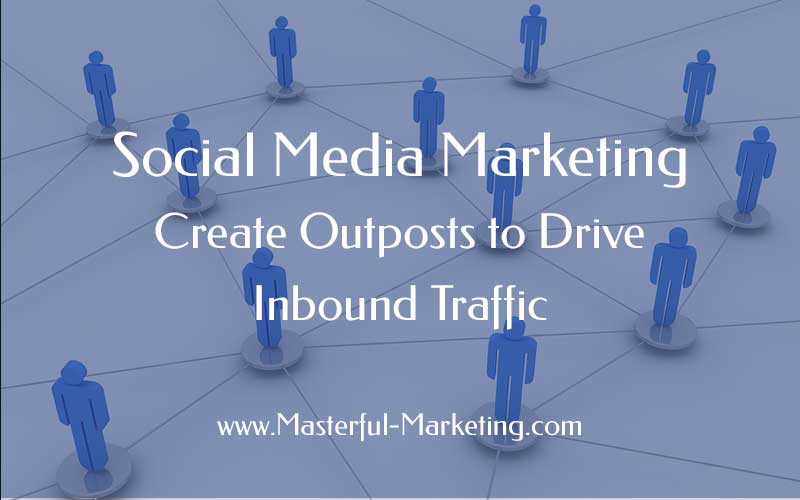 Social Media Marketing – Create Outposts to Drive Inbound Traffic image inboundmarketing socialmedia