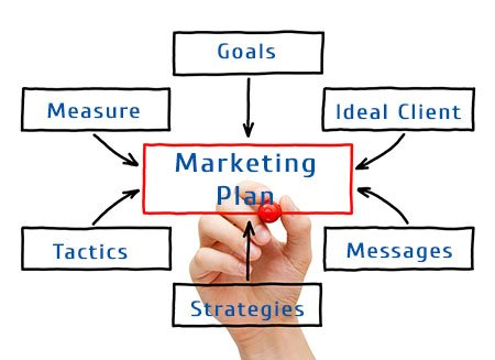 Business Marketing,small business marketing