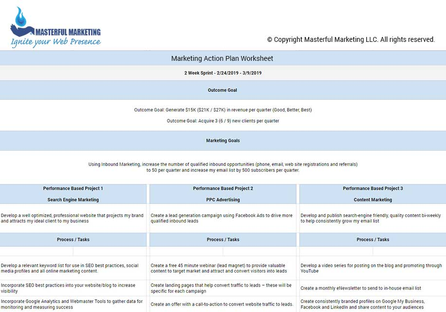 Marketing Action Plan Worksheet