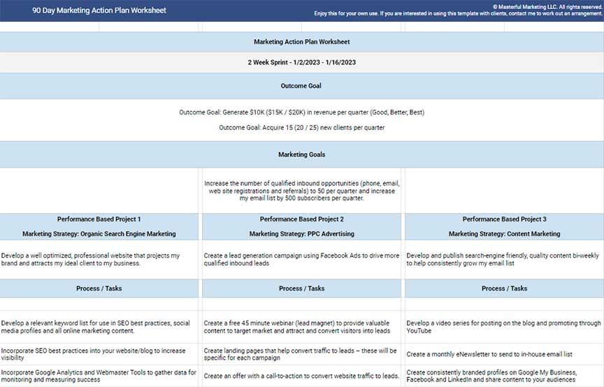 Marketing Action Plan Worksheet