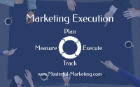 Marketing Execution – Plan, Execute, Track, Measure