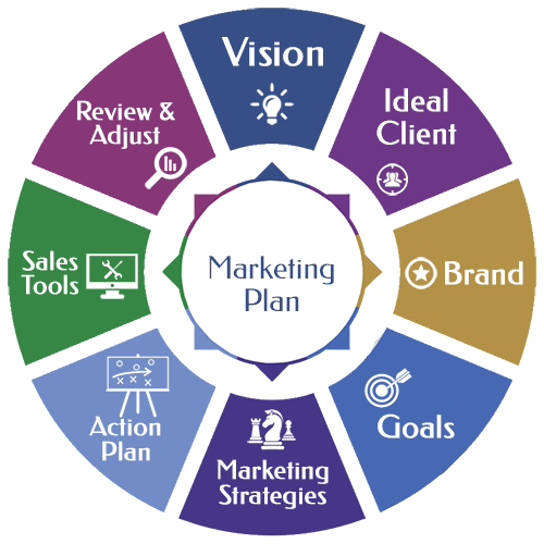 University marketing strategy template