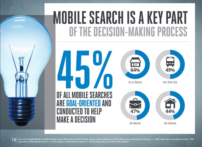 Mobile Search is Goal Oriented