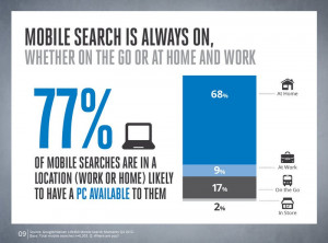Mobile search location