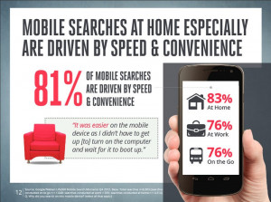 Mobile Search - Speed and Convenience